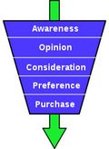 180px-Purchase-funnel-diagram.svg